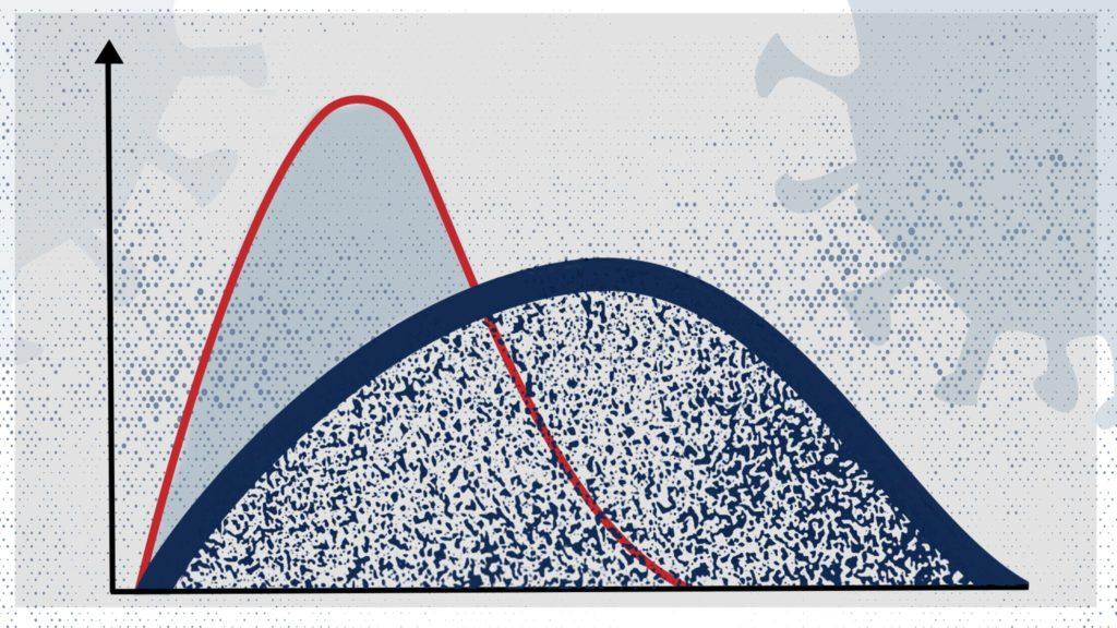 curva pensiero critico
